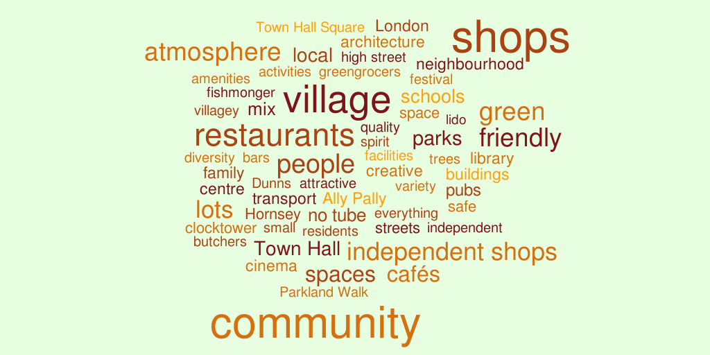 What do you like about Crouch End